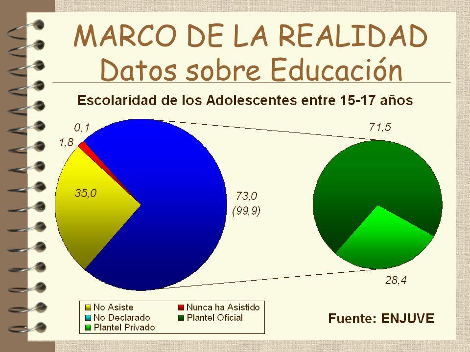 MARCO DE LA REALIDAD Datos sobre Educación