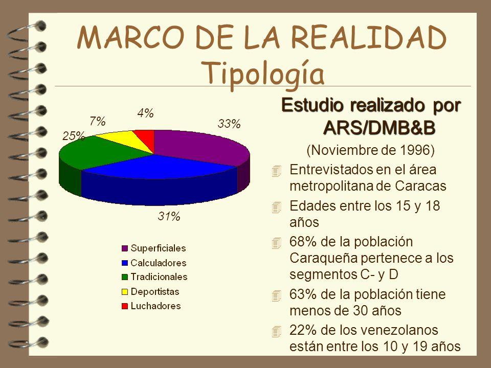 MARCO DE LA REALIDAD Tipología