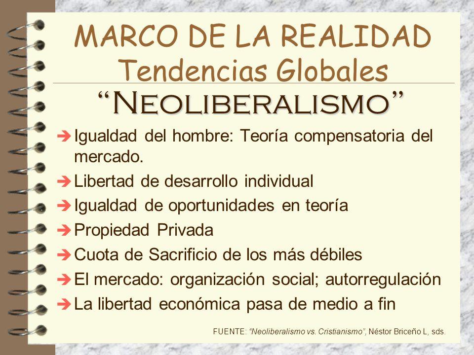 MARCO DE LA REALIDAD Tendencias Globales