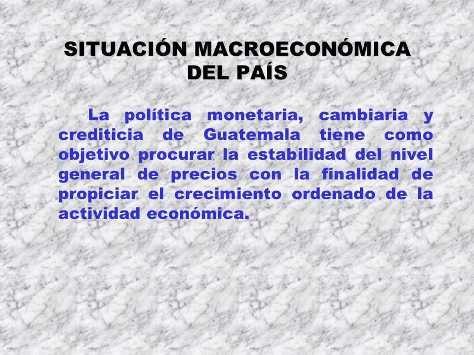 SITUACIÓN MACROECONÓMICA DEL PAÍS
