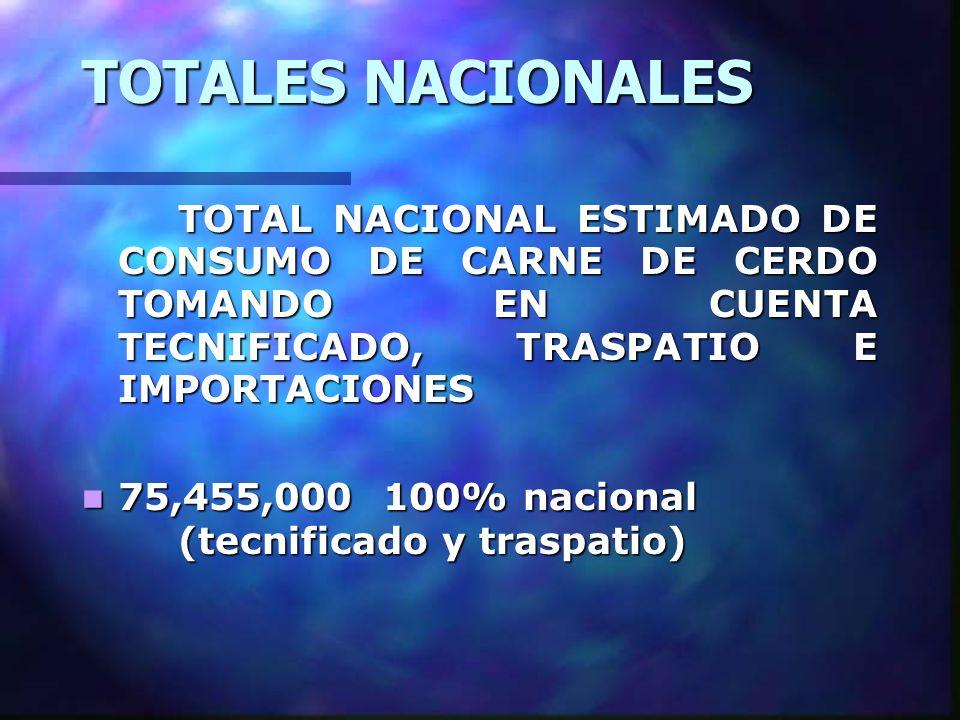 TOTALES NACIONALES TOTAL NACIONAL ESTIMADO DE CONSUMO DE CARNE DE CERDO TOMANDO EN CUENTA TECNIFICADO, TRASPATIO E IMPORTACIONES.