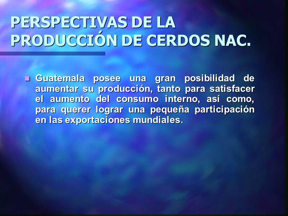 PERSPECTIVAS DE LA PRODUCCIÓN DE CERDOS NAC.