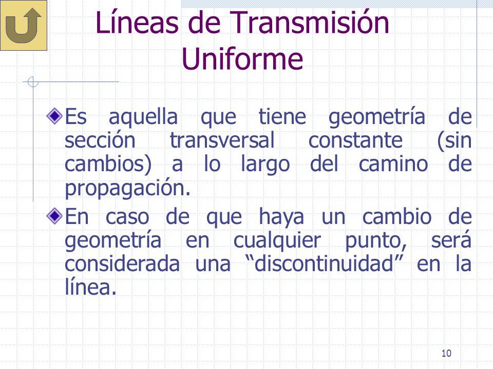 Líneas de Transmisión Uniforme