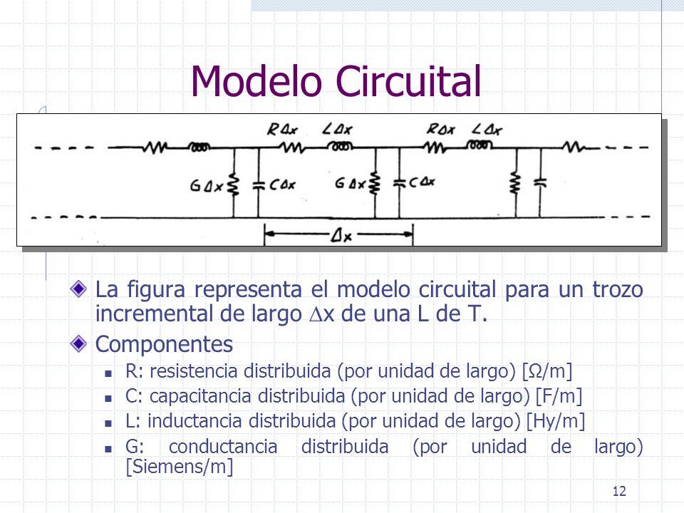 Modelo Circuital La figura representa el modelo circuital para un trozo incremental de largo x de una L de T.