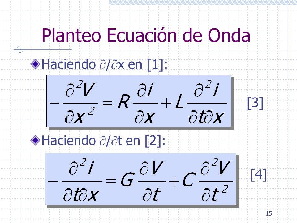 Planteo Ecuación de Onda