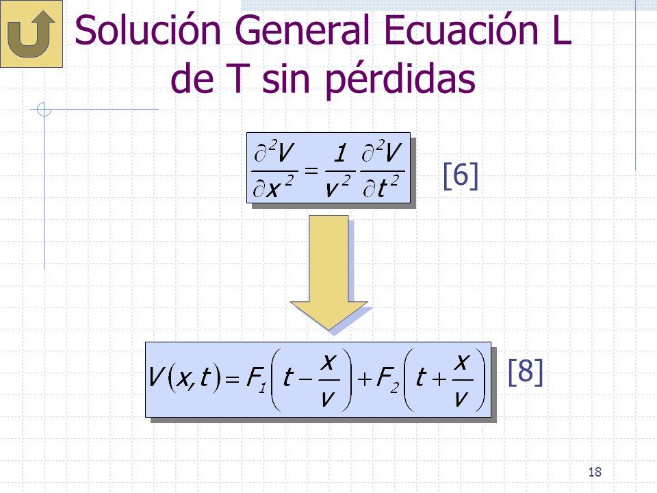 Solución General Ecuación L de T sin pérdidas