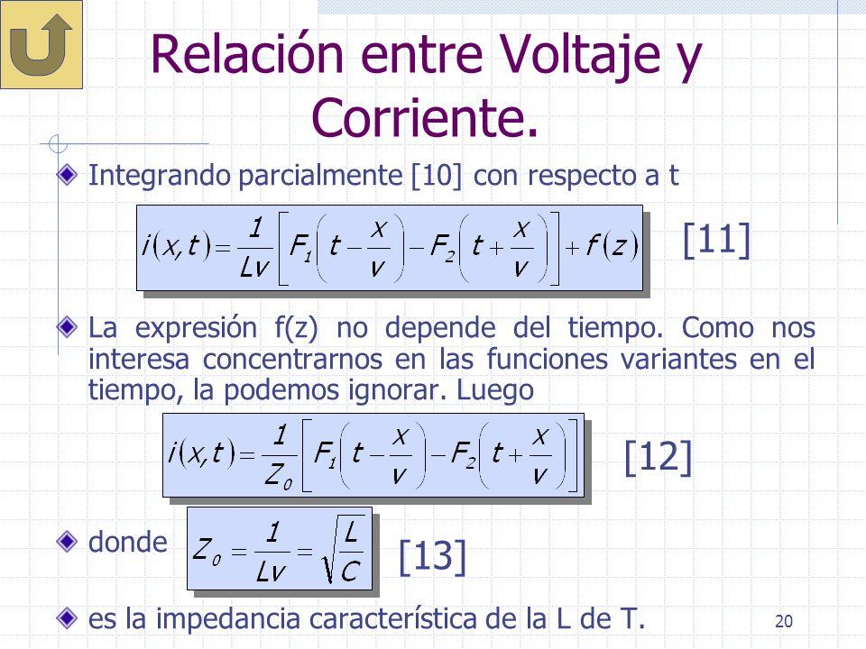 Relación entre Voltaje y Corriente.