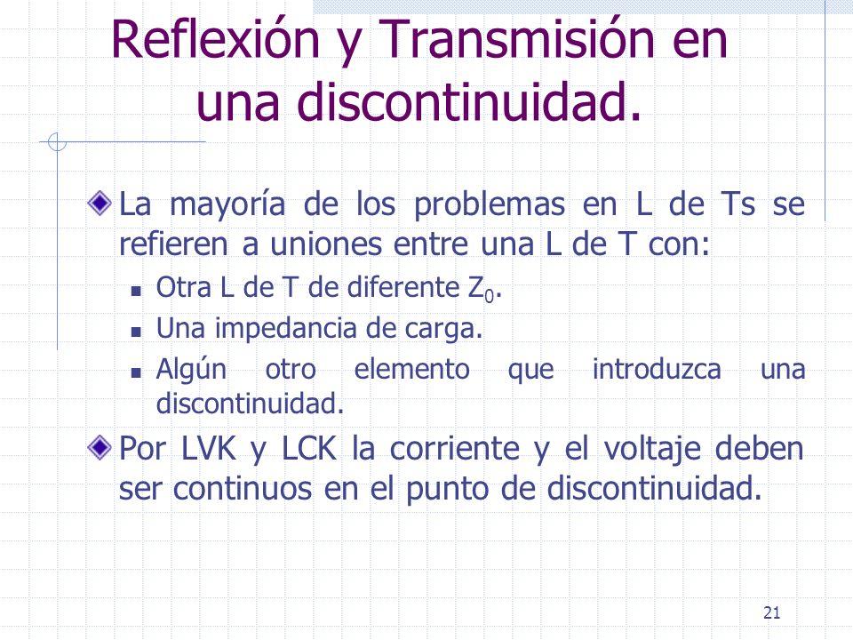 Reflexión y Transmisión en una discontinuidad.