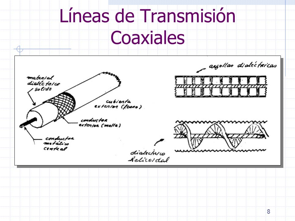 Líneas de Transmisión Coaxiales