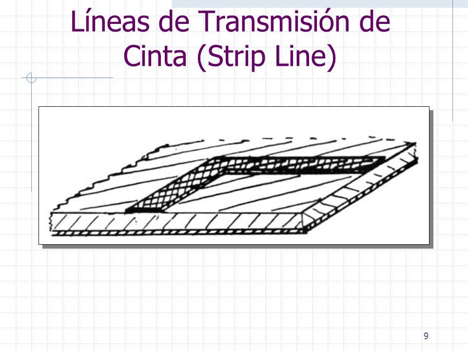 Líneas de Transmisión de Cinta (Strip Line)