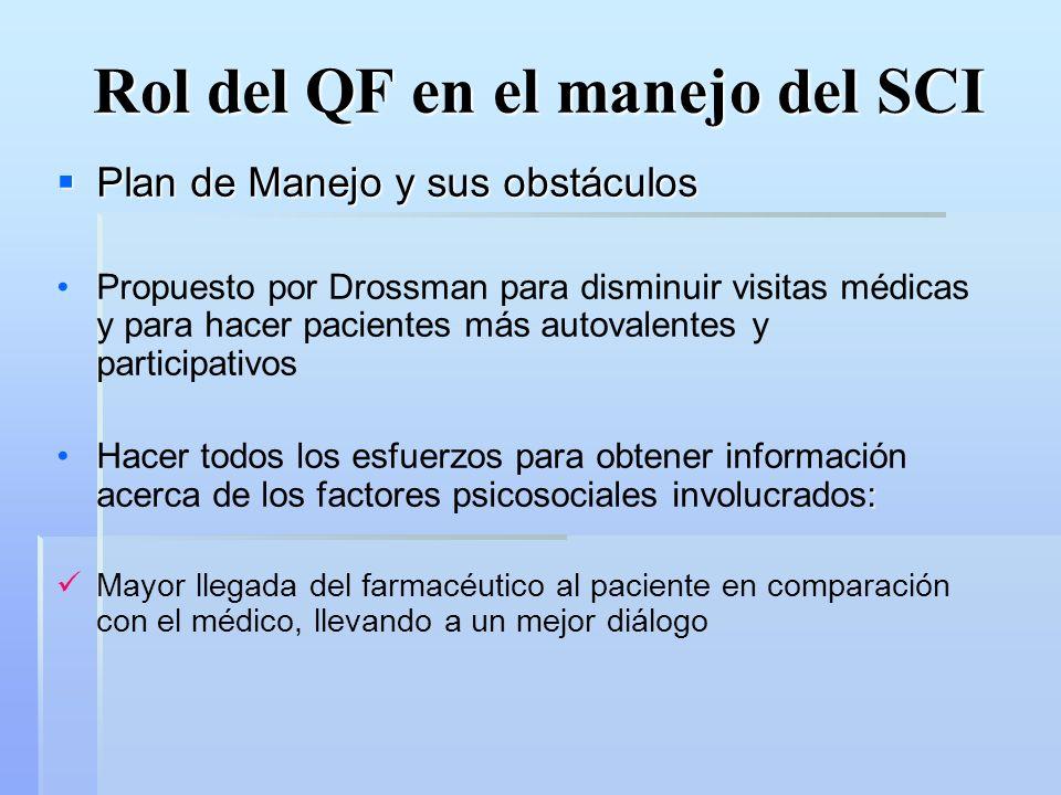 Rol del QF en el manejo del SCI