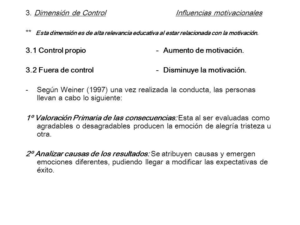 3. Dimensión de Control Influencias motivacionales
