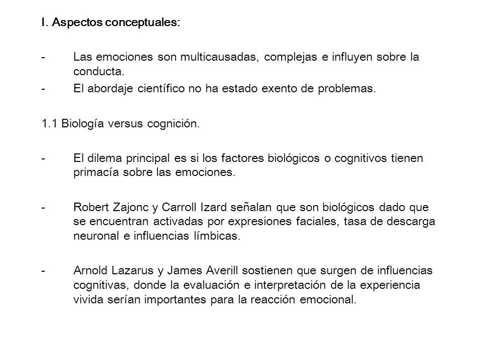 I. Aspectos conceptuales: