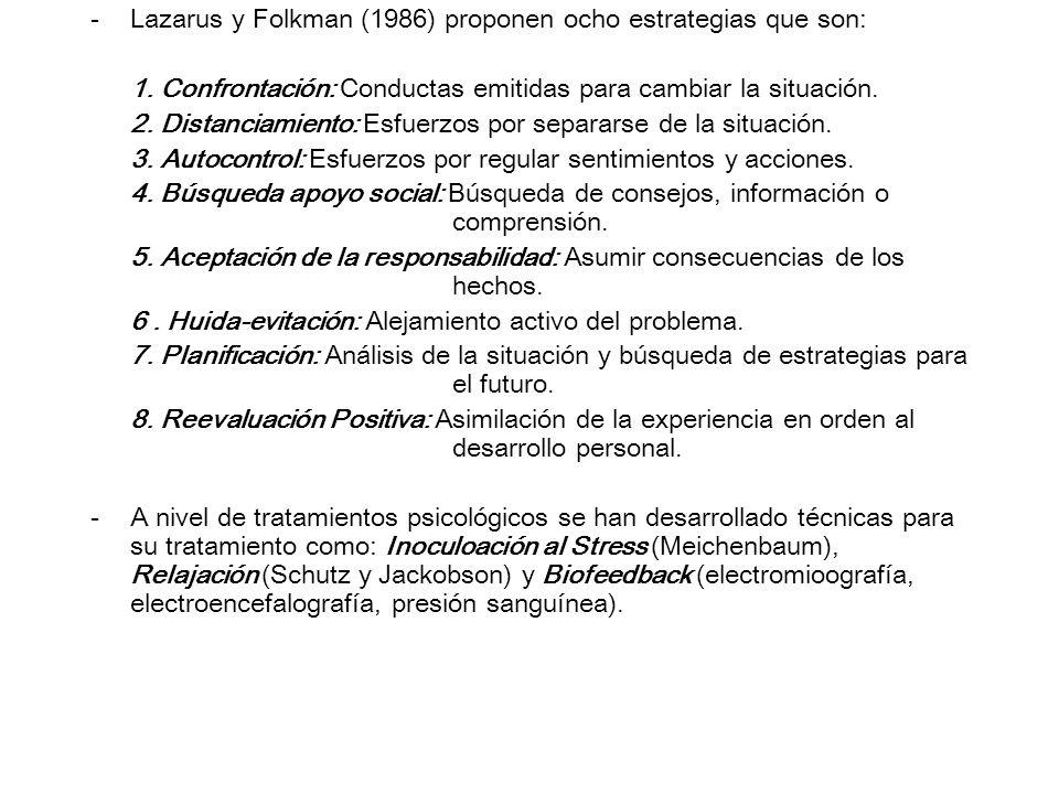 Lazarus y Folkman (1986) proponen ocho estrategias que son: