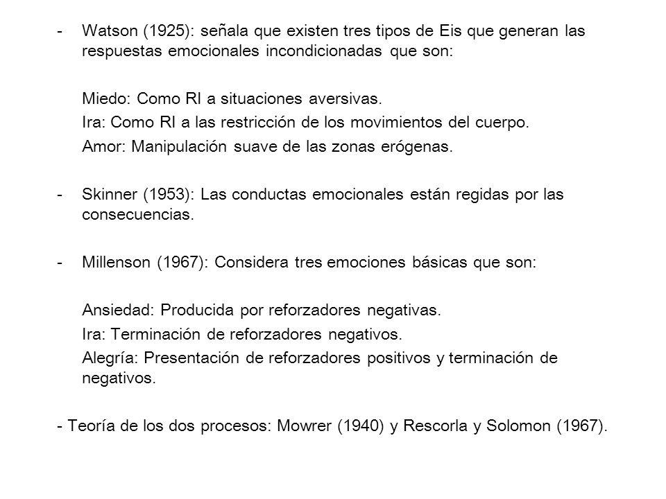 Watson (1925): señala que existen tres tipos de Eis que generan las respuestas emocionales incondicionadas que son: