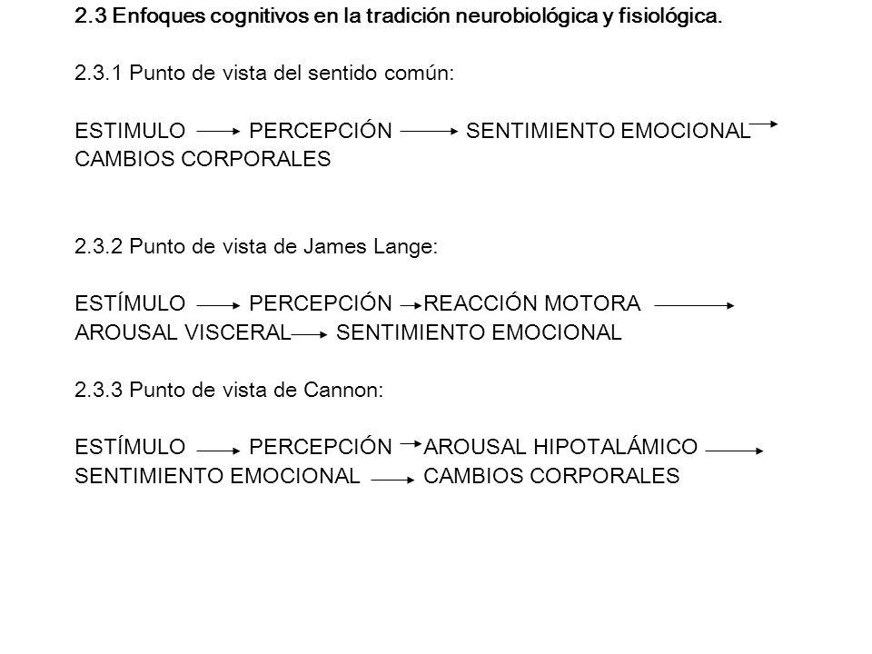 2.3 Enfoques cognitivos en la tradición neurobiológica y fisiológica.