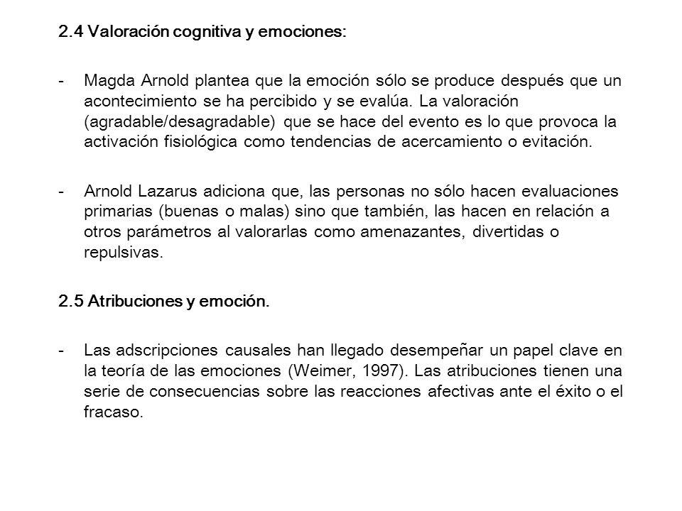 2.4 Valoración cognitiva y emociones: