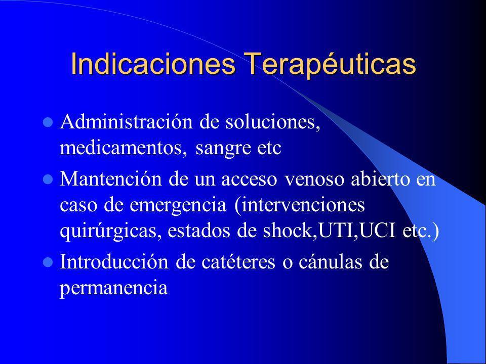Indicaciones Terapéuticas