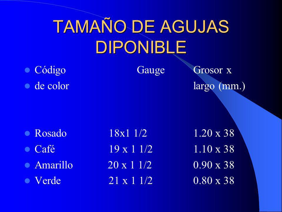 TAMAÑO DE AGUJAS DIPONIBLE