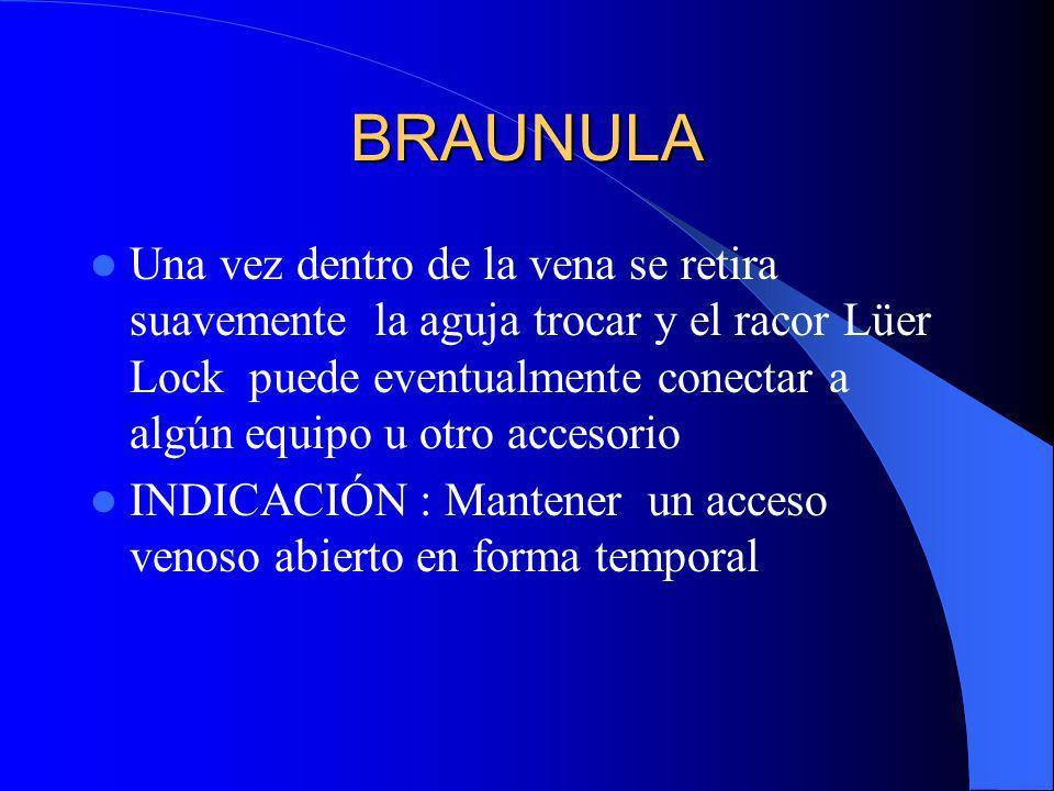 BRAUNULA
