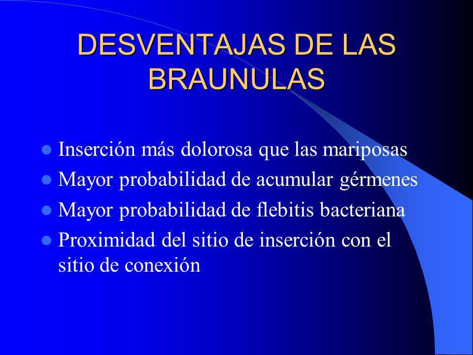DESVENTAJAS DE LAS BRAUNULAS