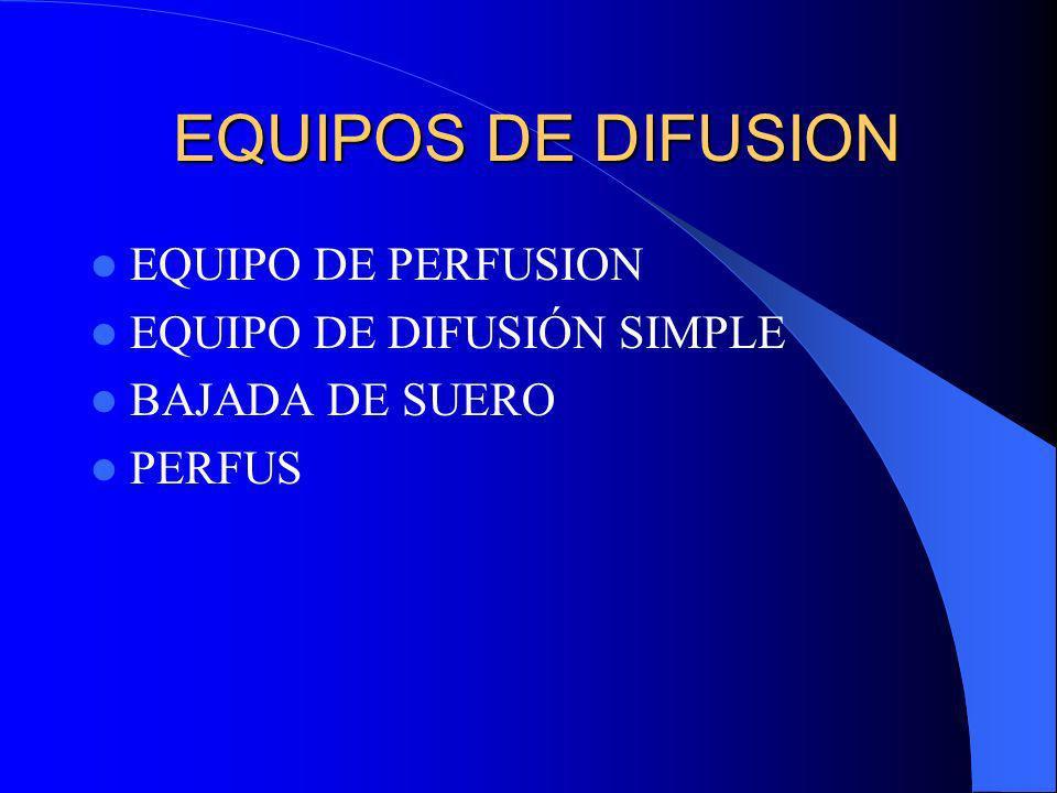 EQUIPOS DE DIFUSION EQUIPO DE PERFUSION EQUIPO DE DIFUSIÓN SIMPLE