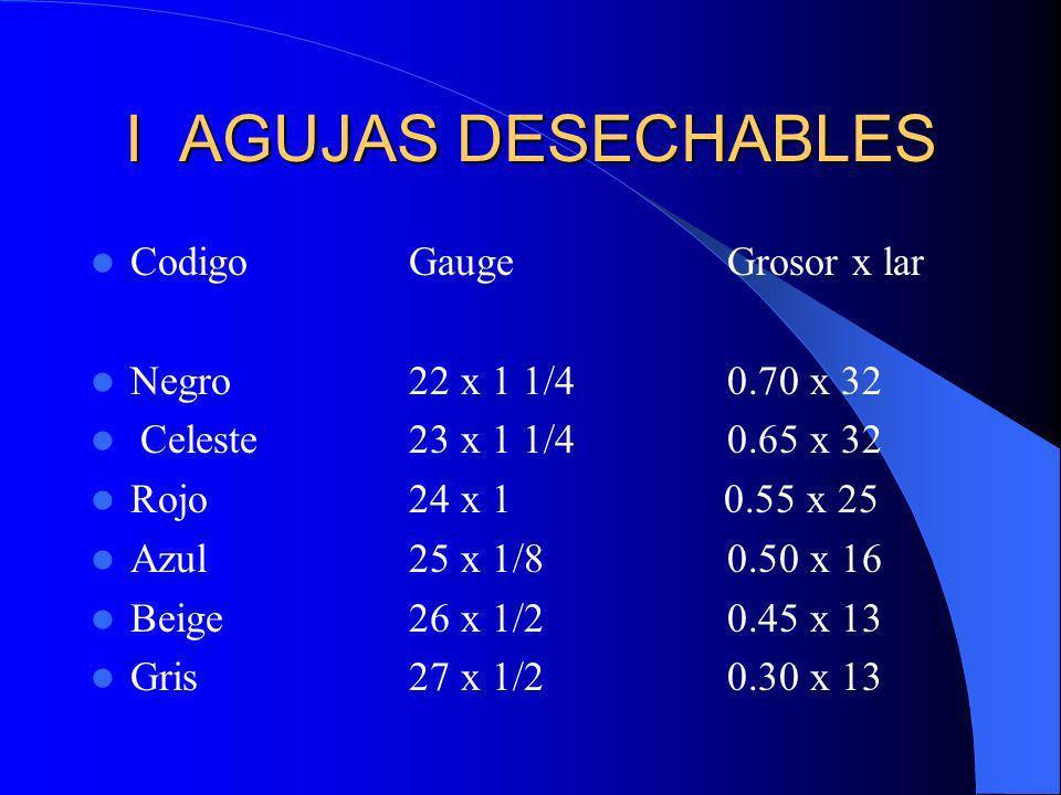 I AGUJAS DESECHABLES Codigo Gauge Grosor x lar