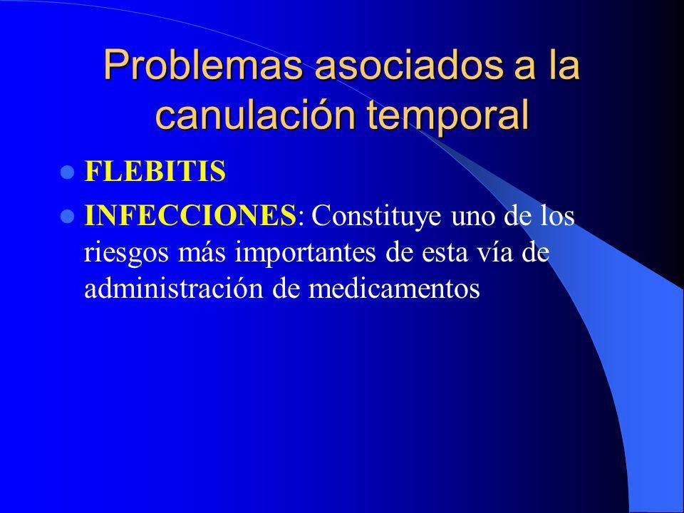 Problemas asociados a la canulación temporal