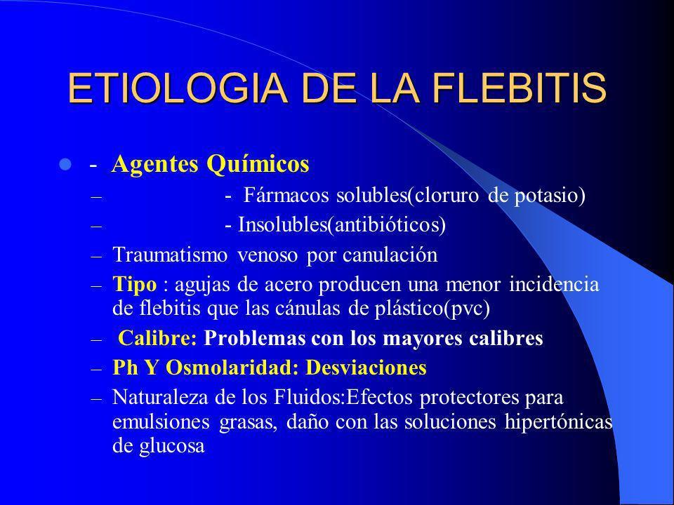 ETIOLOGIA DE LA FLEBITIS