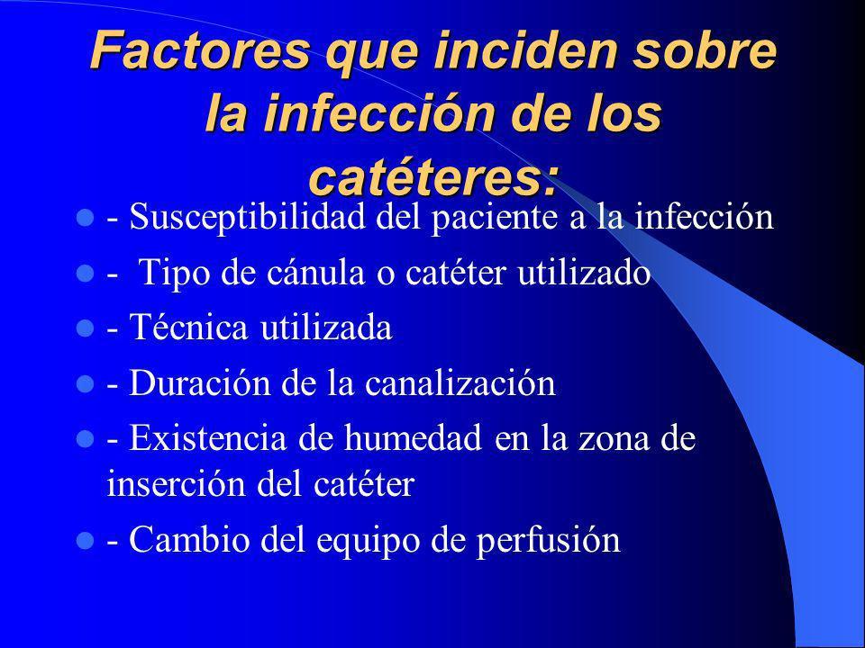 Factores que inciden sobre la infección de los catéteres: