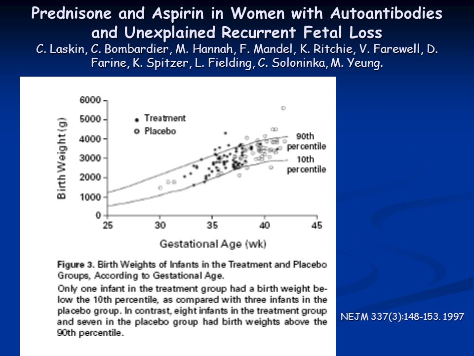 Prednisone and Aspirin in Women with Autoantibodies and Unexplained Recurrent Fetal Loss C. Laskin, C. Bombardier, M. Hannah, F. Mandel, K. Ritchie, V. Farewell, D. Farine, K. Spitzer, L. Fielding, C. Soloninka, M. Yeung.