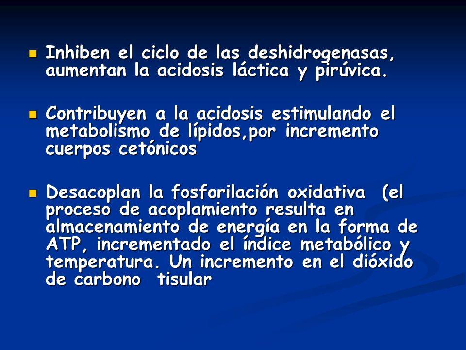 Inhiben el ciclo de las deshidrogenasas, aumentan la acidosis láctica y pirúvica.