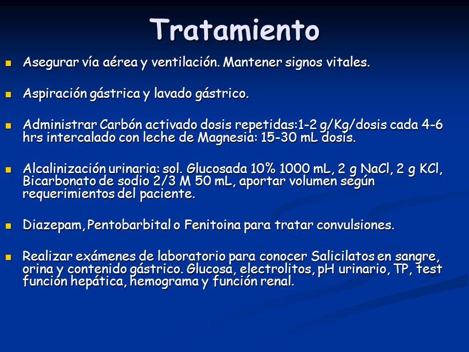 Tratamiento Asegurar vía aérea y ventilación. Mantener signos vitales.