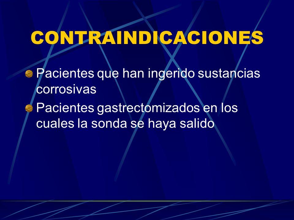 CONTRAINDICACIONES Pacientes que han ingerido sustancias corrosivas
