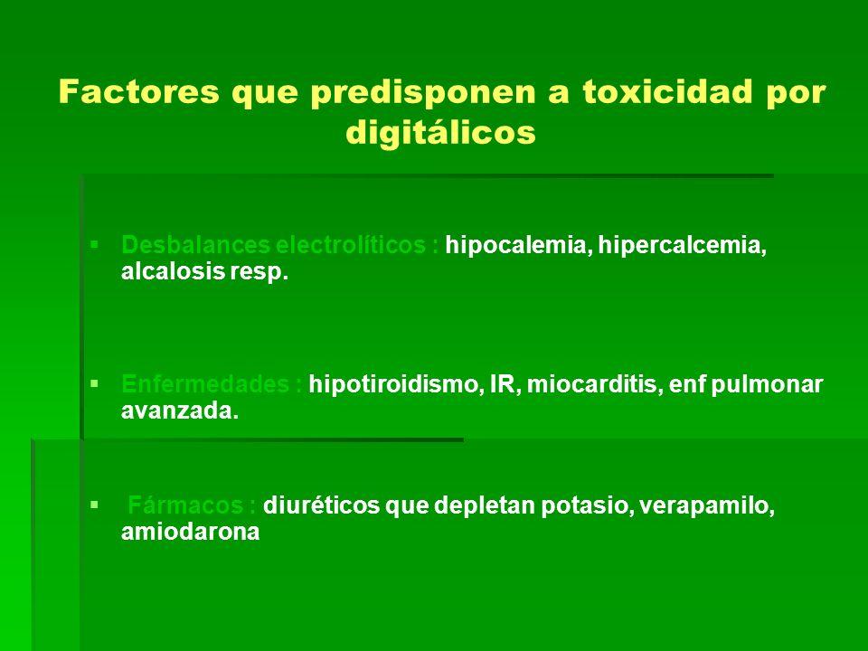 Factores que predisponen a toxicidad por digitálicos