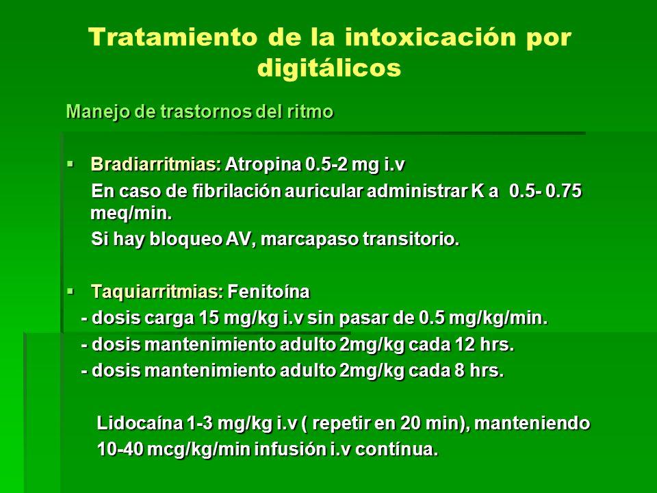 Tratamiento de la intoxicación por digitálicos