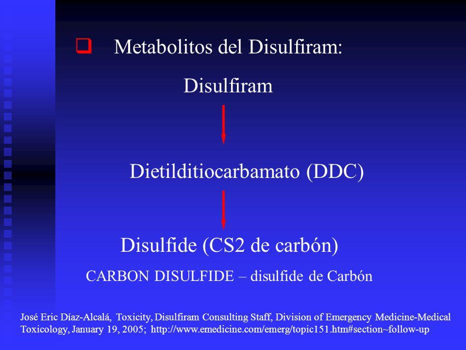 Metabolitos del Disulfiram: