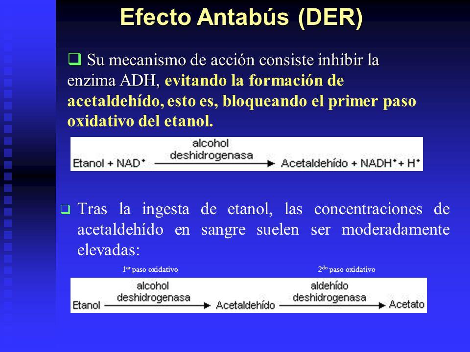 Efecto Antabús (DER)