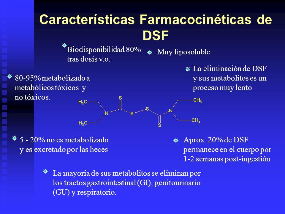 Características Farmacocinéticas de DSF