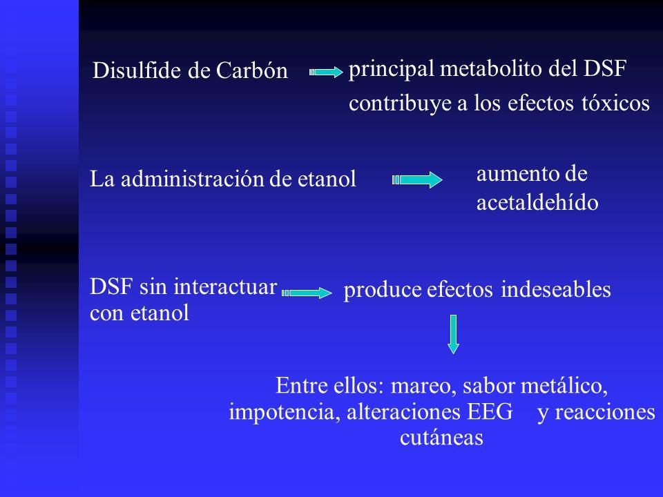 Disulfide de Carbón principal metabolito del DSF. contribuye a los efectos tóxicos aumento de acetaldehído.