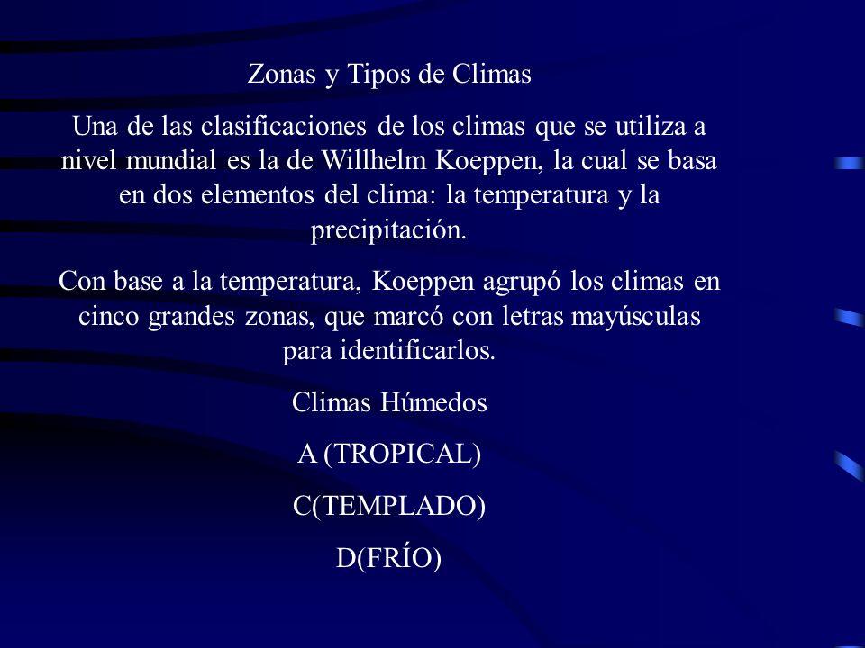 Zonas y Tipos de Climas