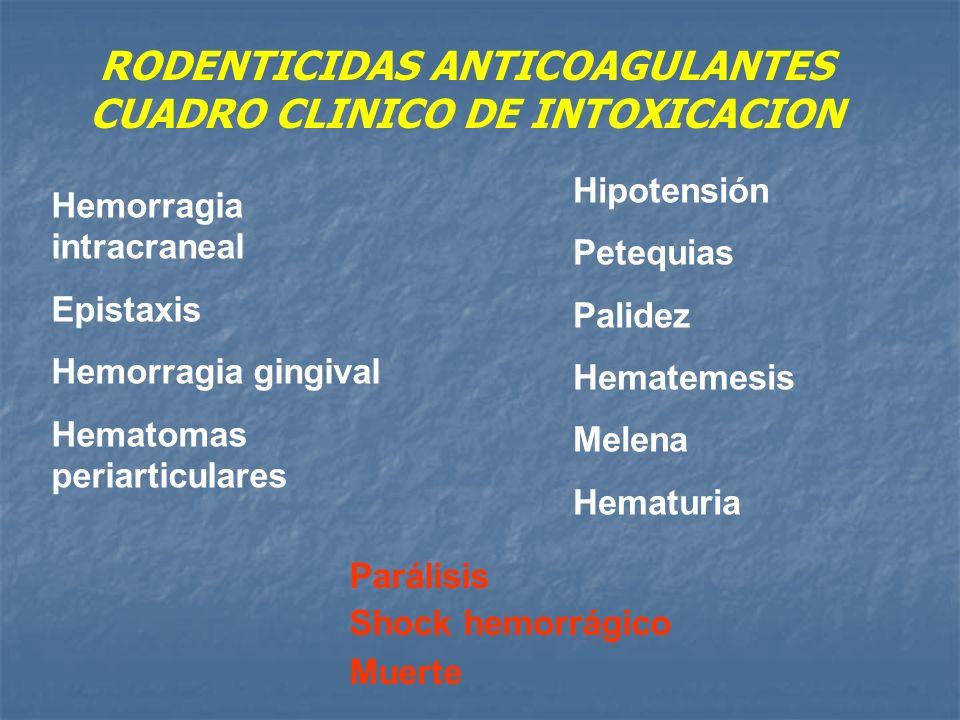 RODENTICIDAS ANTICOAGULANTES CUADRO CLINICO DE INTOXICACION