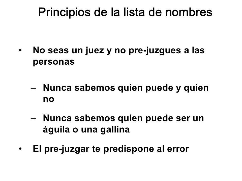 Principios de la lista de nombres