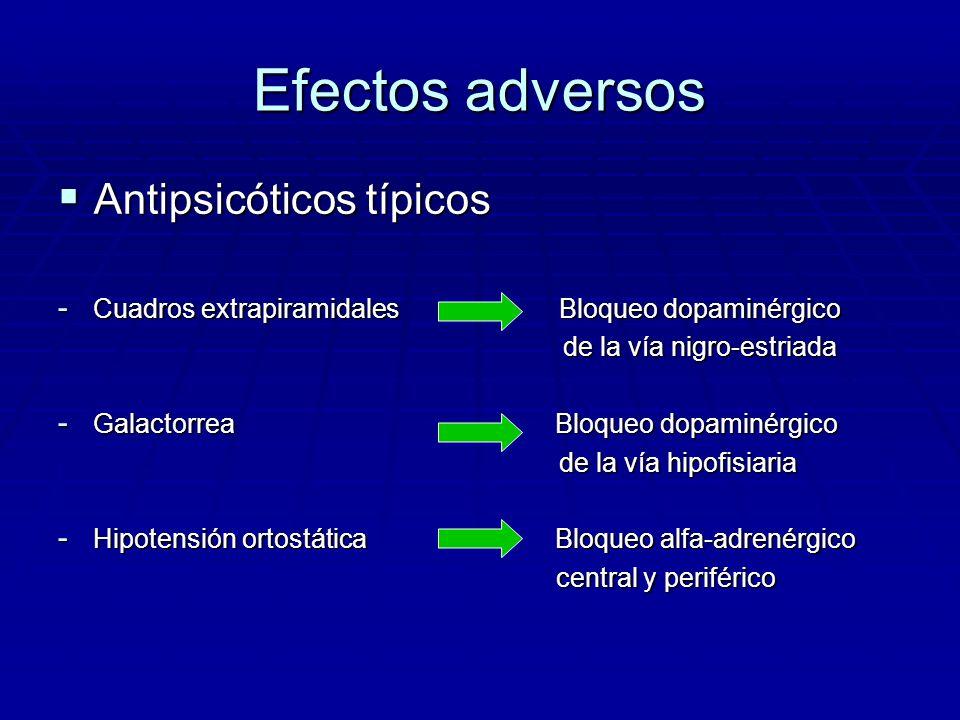 Efectos adversos Antipsicóticos típicos