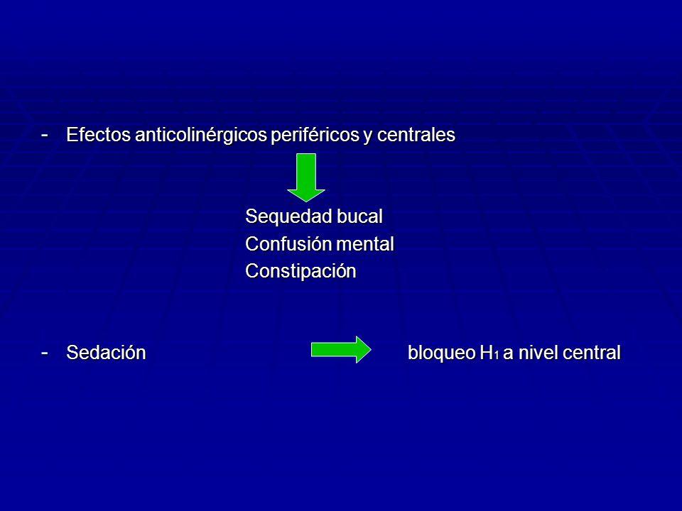 Efectos anticolinérgicos periféricos y centrales