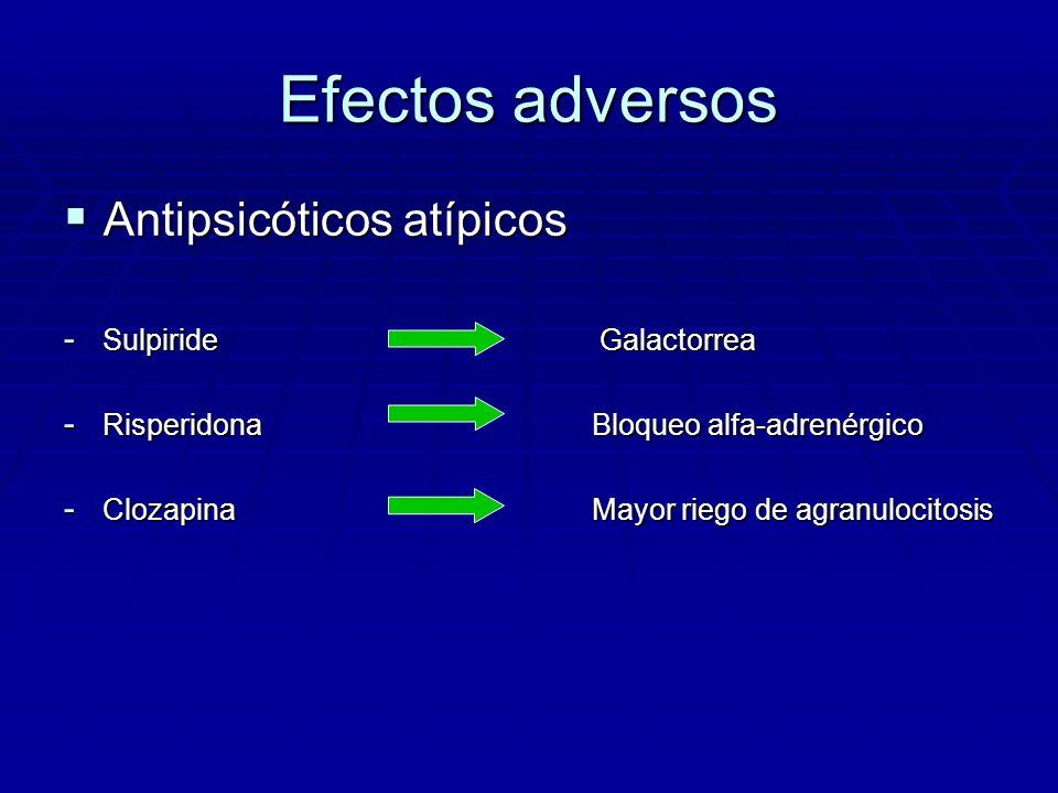 Efectos adversos Antipsicóticos atípicos Sulpiride Galactorrea