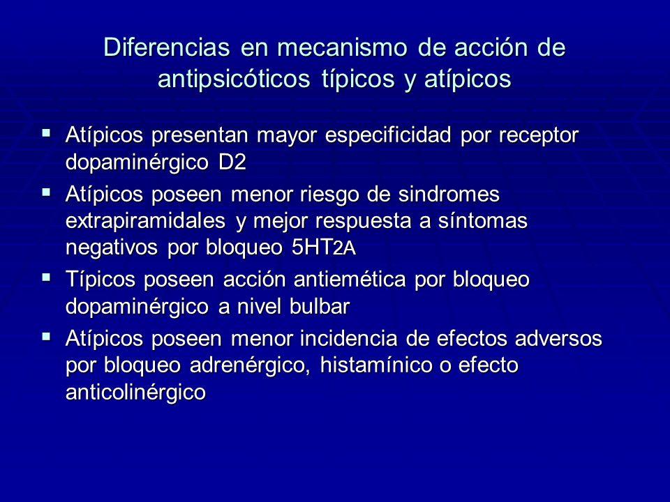 Diferencias en mecanismo de acción de antipsicóticos típicos y atípicos
