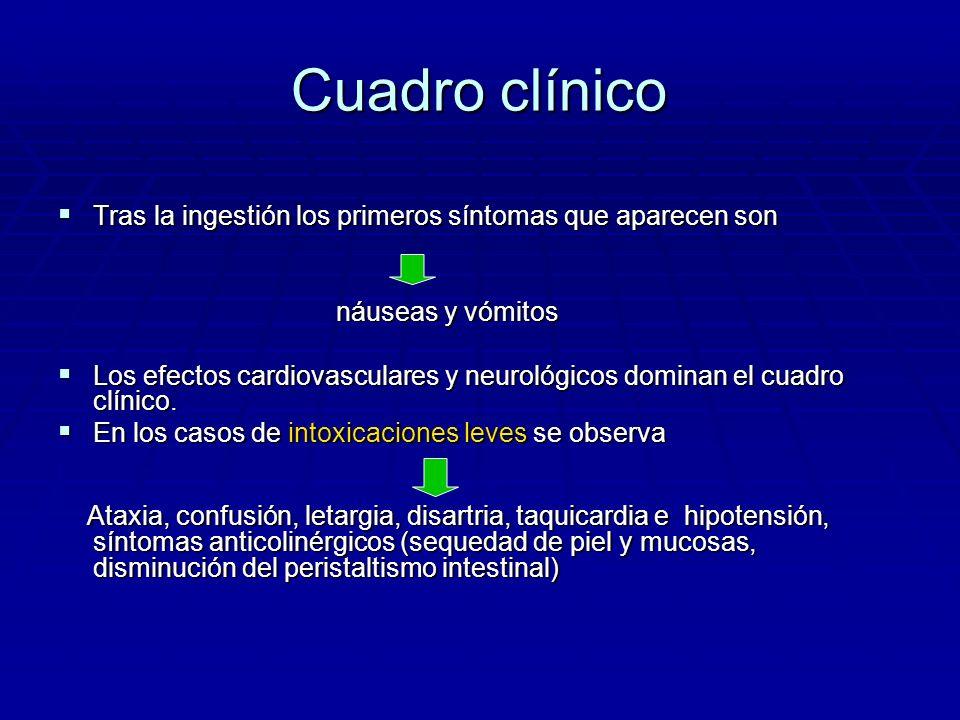 Cuadro clínico Tras la ingestión los primeros síntomas que aparecen son. náuseas y vómitos.