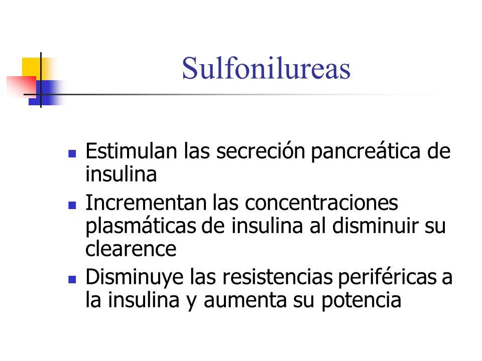 Sulfonilureas Estimulan las secreción pancreática de insulina