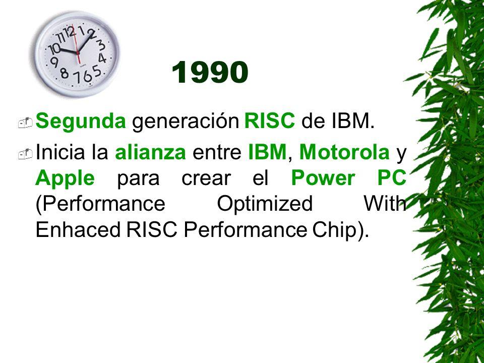 1990 Segunda generación RISC de IBM.